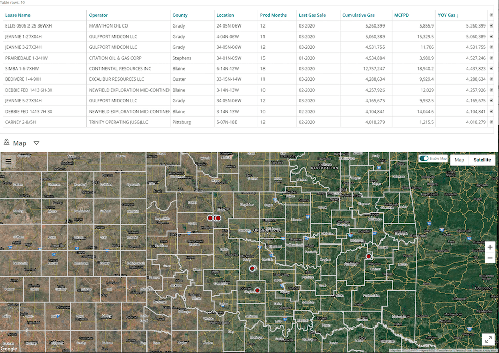, Oklahoma Oil and Gas Scorecards (May 2020)